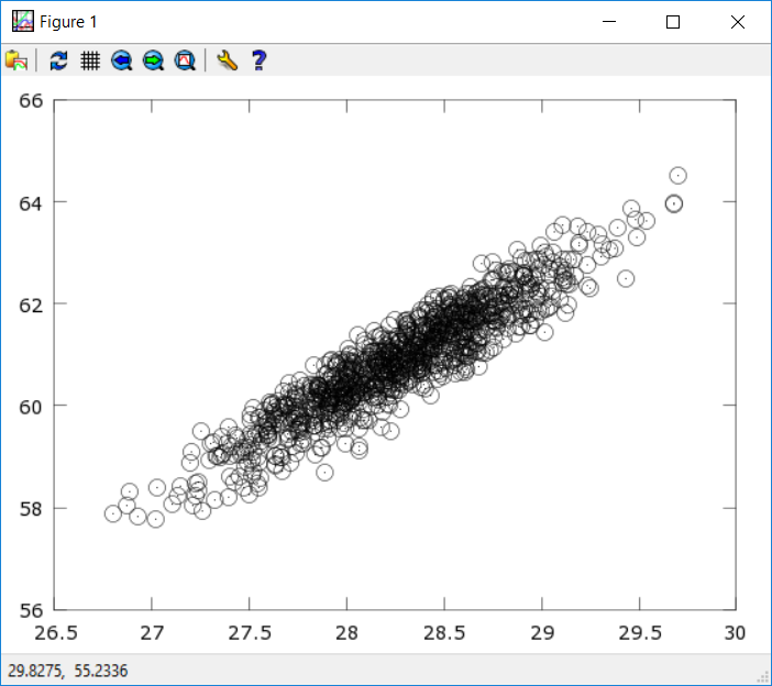 Mahal in matlab vs mahal in python · Issue #4 · cortex-lab