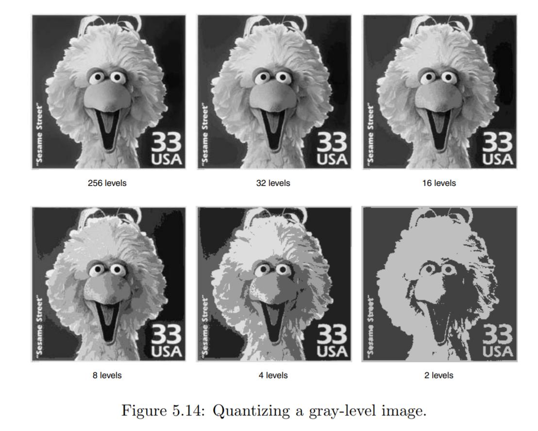 Quantization gray scale