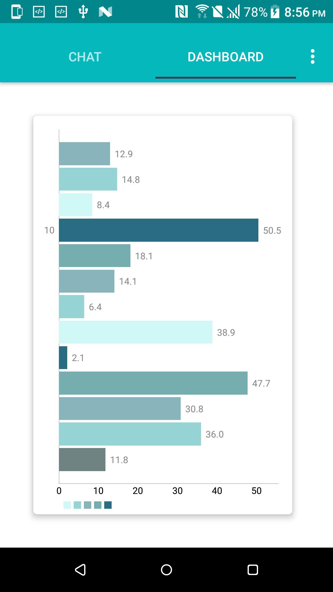 GitHub - VidyaSastry/Opal-Chat-AnalyticsDashboard: An
