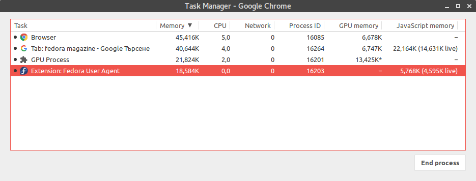 Memory leak · Issue #5 · tpopela/fedora-user-agent-chrome