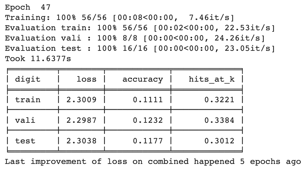Image Data Set Yielding 10% Accuracy · Issue #242 · uber