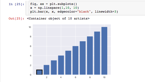mpl 2 1 barcharts edgecolor and linewidth only apply to first bar