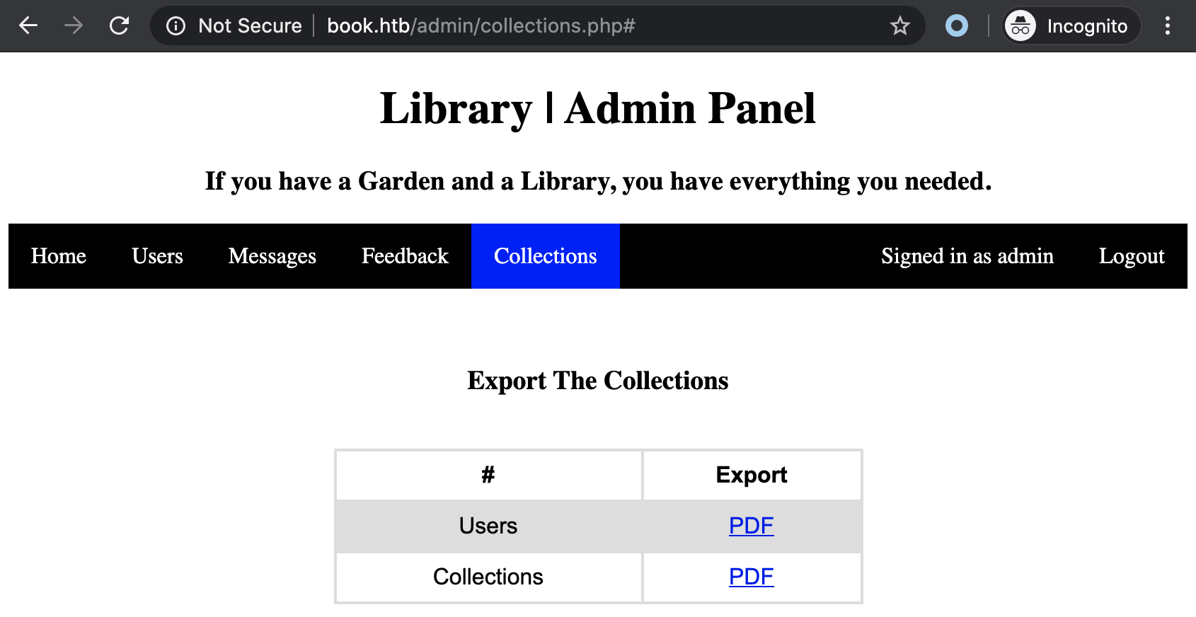 book admin panel collections