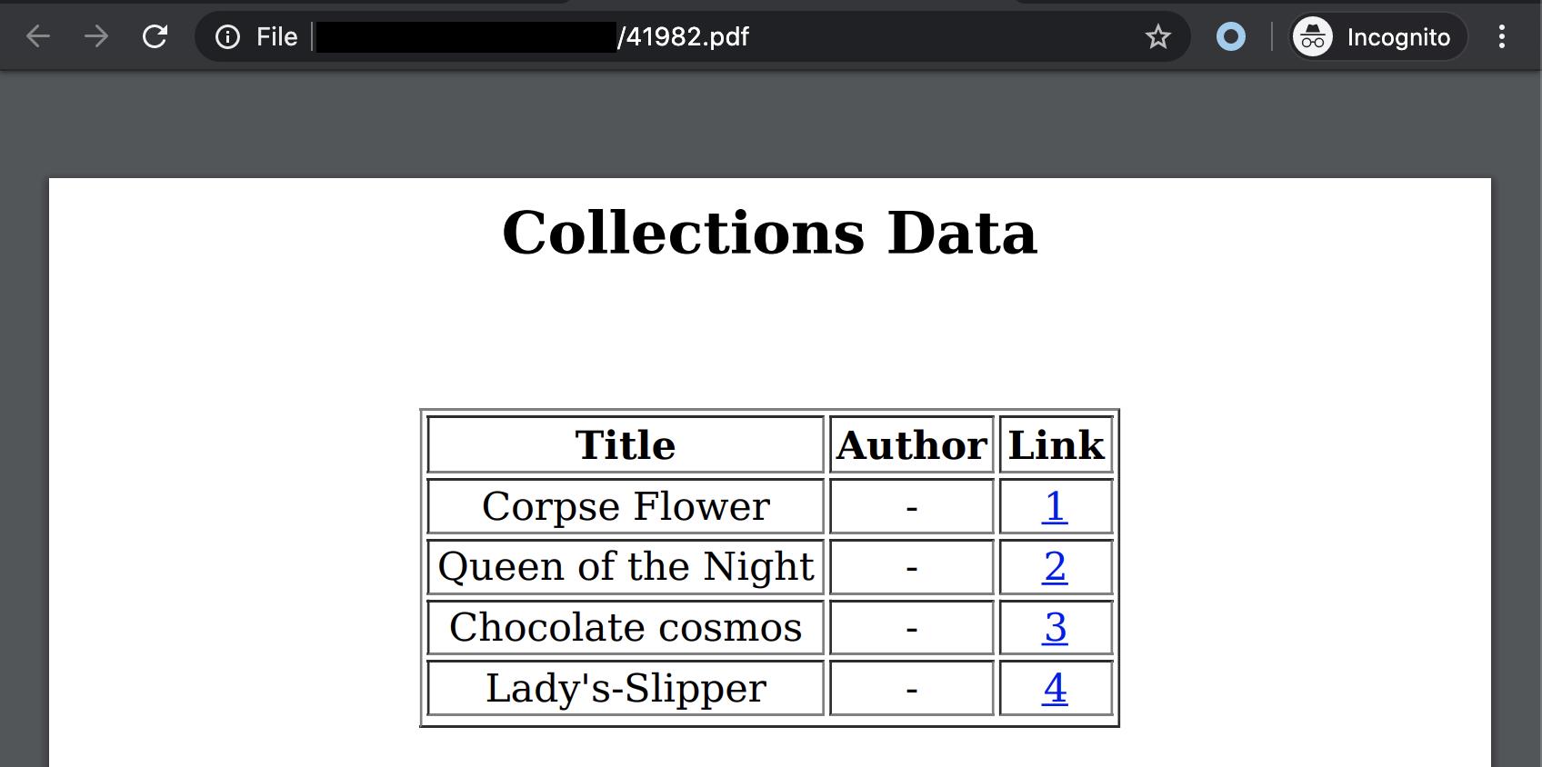 book admin panel pdf