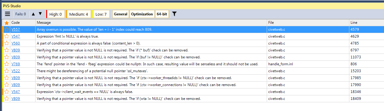 PVS Studio static analyser reports some issues · Issue #597