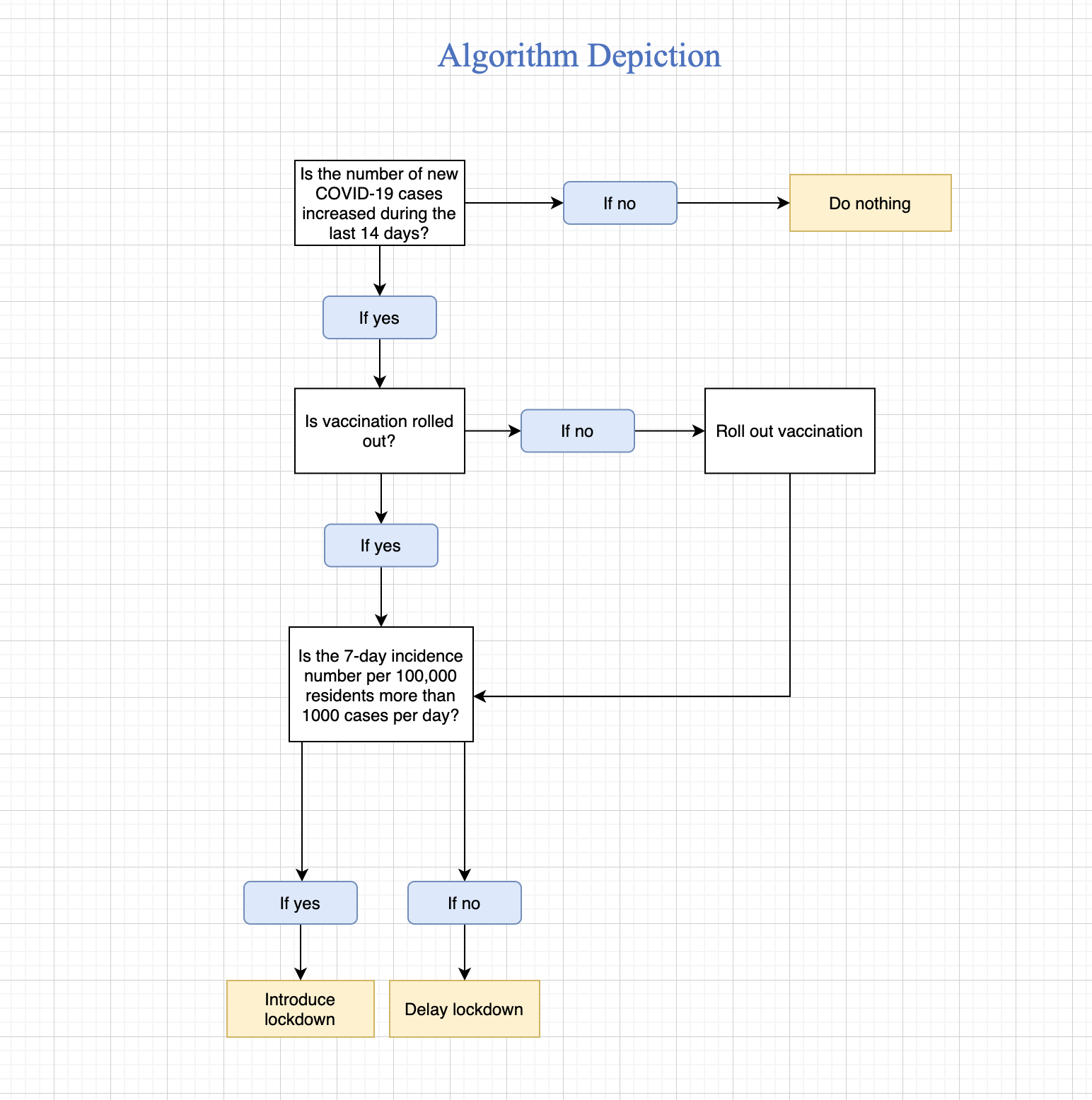 Algorithm_Oleksandr_coursera