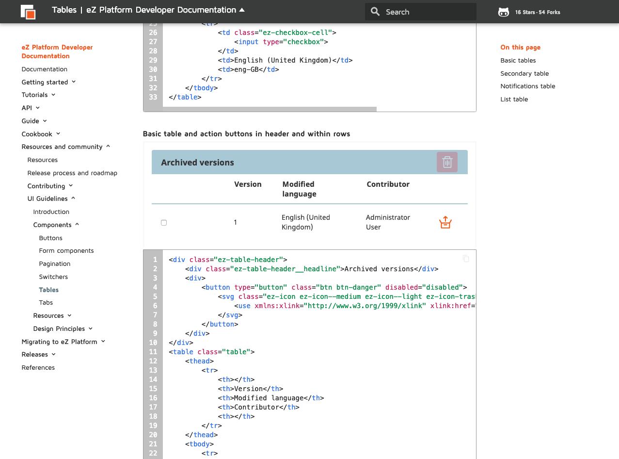 tables - ez platform developer documentation 1
