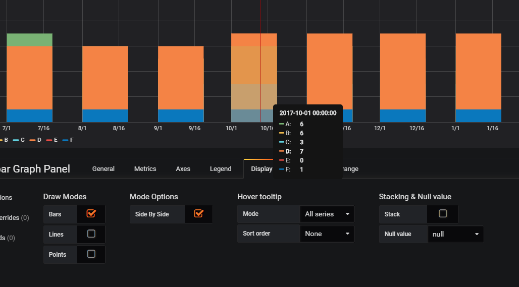 Bars are not rendered side-by-side in Grafana 5 1 3 · Issue