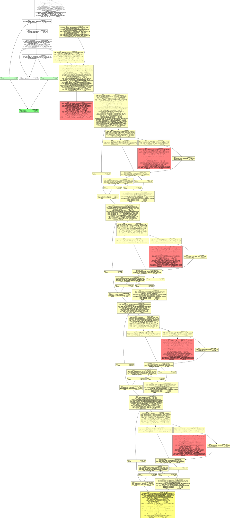 Incredibly convoluted control flow graph, with almost all of the blocks in the failure path.