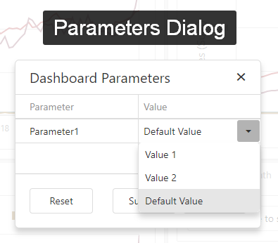 ParameterItem - a selected item in the ComboBox Dropdown is not