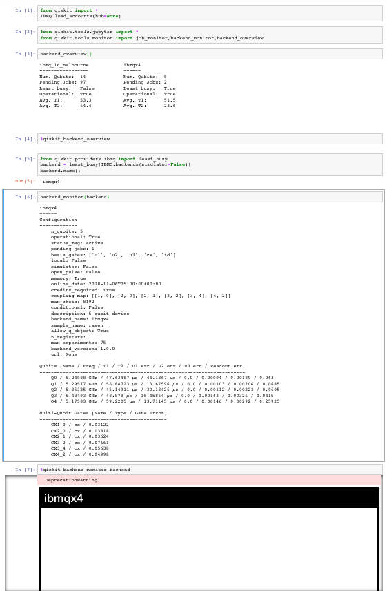 Backend Jupyter Magic not working · Issue #1712 · Qiskit