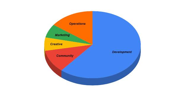 Screenshot_2021-05-29 Sovryn Budget SIP 2021(1)