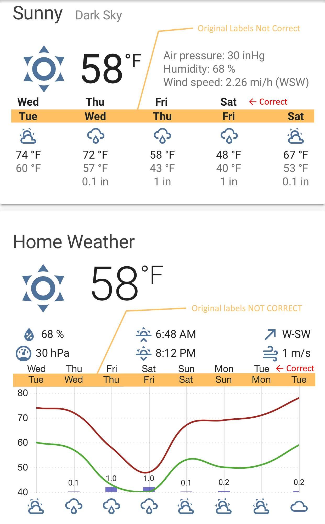 Darksky platform - incorrect day labels on Lovelace Weather