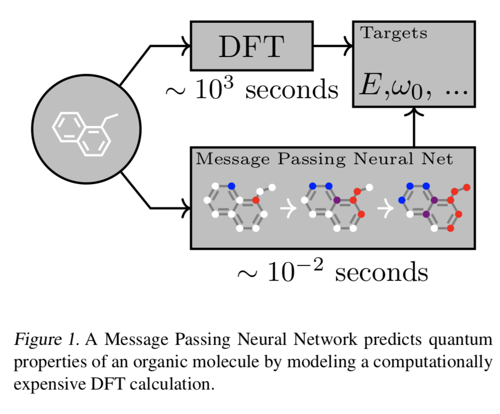 neural message passing for quantum chemistry issue 97 furukawa