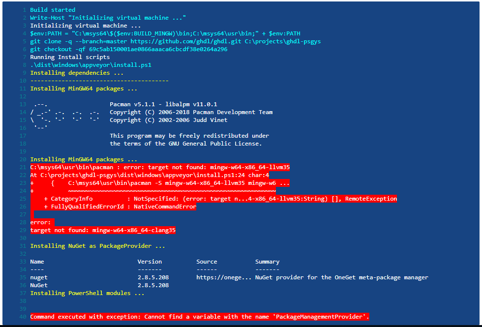 GHDL mingw64-llvm35 fails on AppVeyor · Issue #702 · ghdl