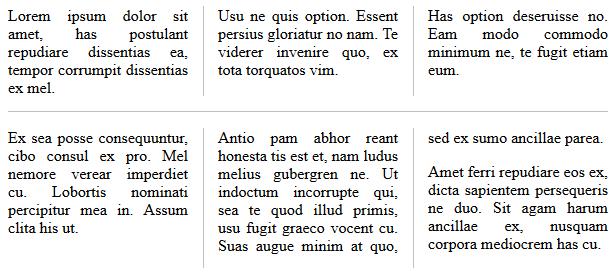 Example for gap-rule-interrupt: interrupt continuous;