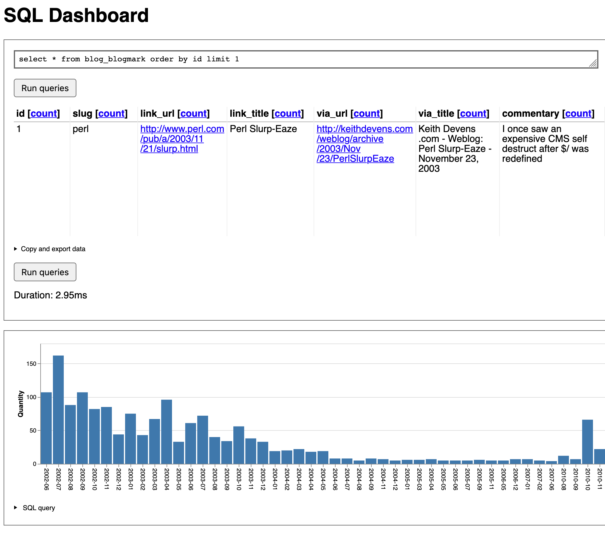 Screenshot showing a SQL query that produces a table and one that produces a bar chart