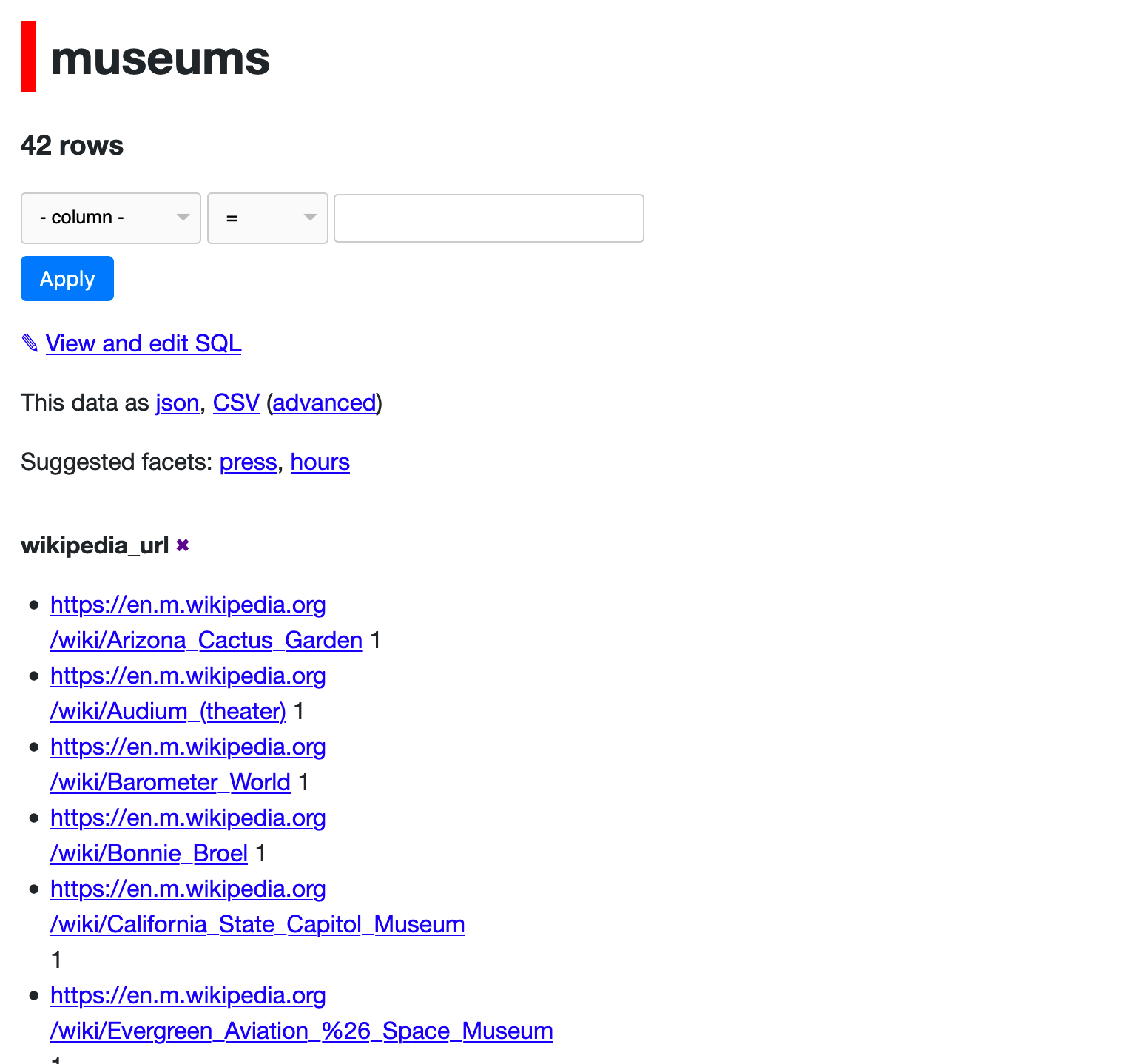 museums__museums__42_rows