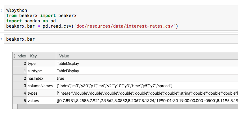 python autotranslation of pandas dataframe · Issue #7610