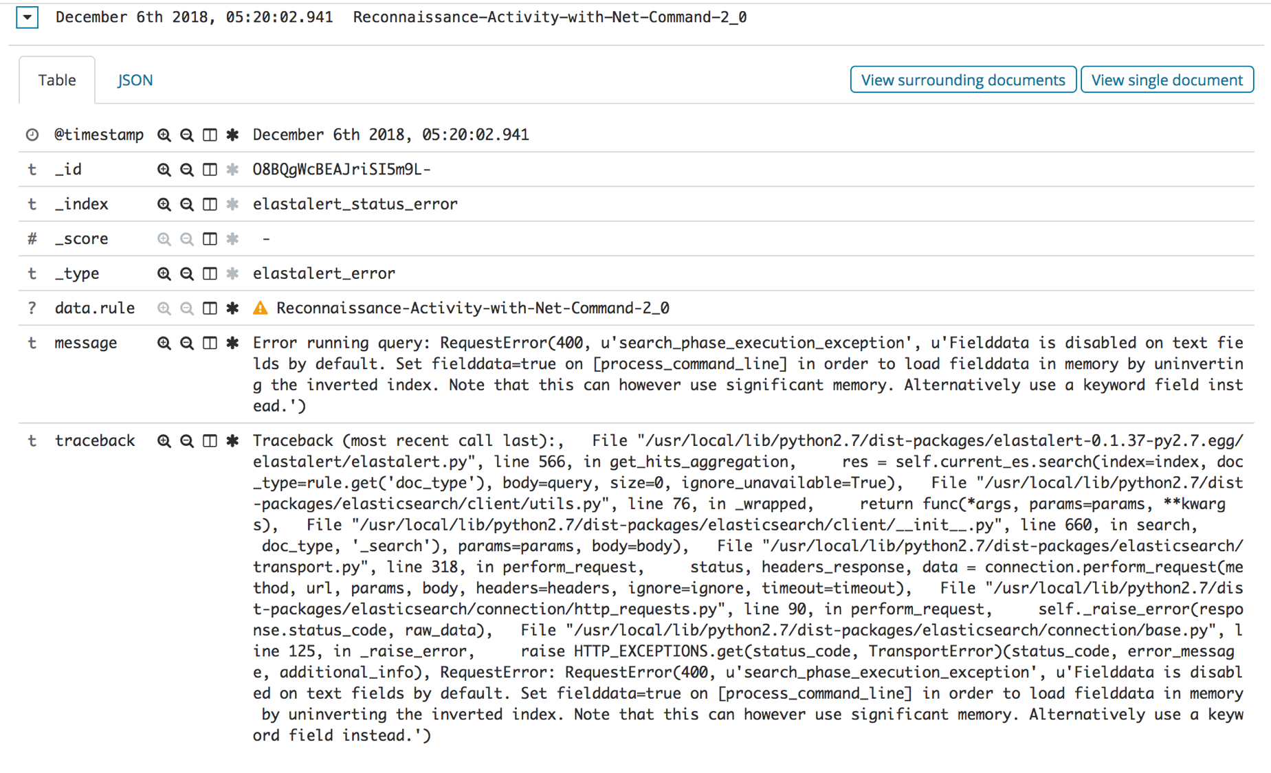 Elastalert Integration - Fielddata disabled by default