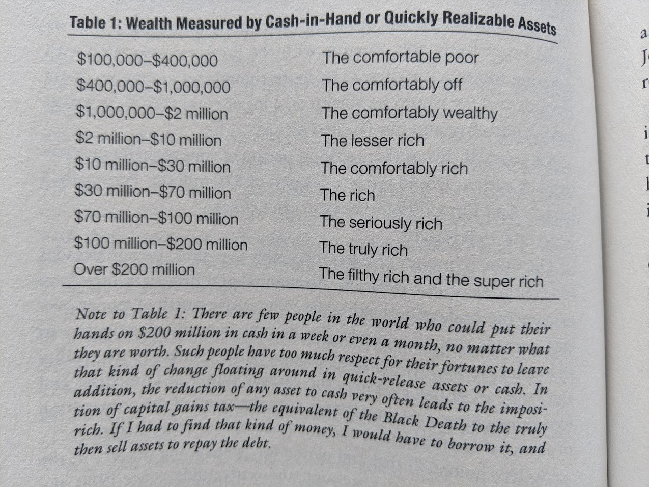 wealth-measured-by-cash-in-hand