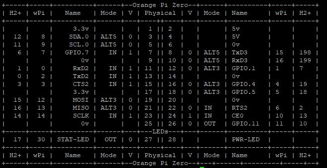 Admirable Pi4J Bountysource Wiring Database Redaterrageneticorg