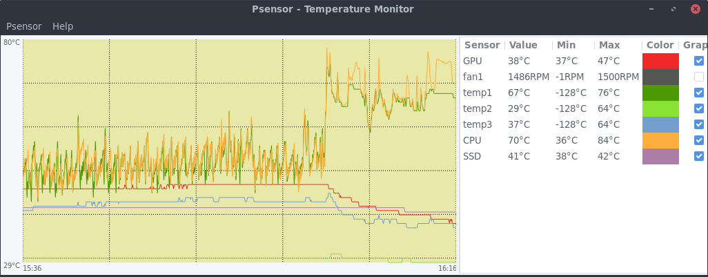 No temperature report on Ryzen 2700X · Issue #54 · cyring