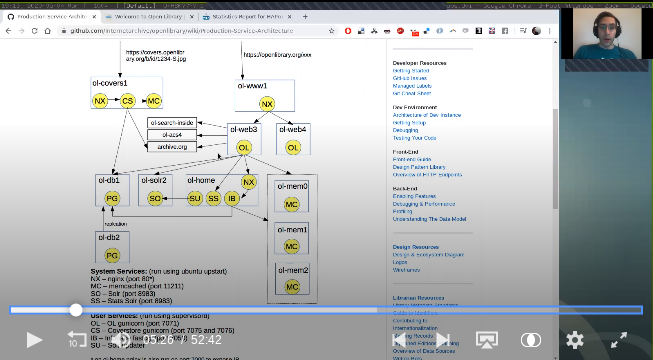 archive org_details_openlibrary-tour-2020_technical_overview mp4
