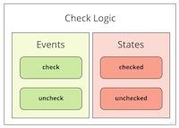 check_logic_parts