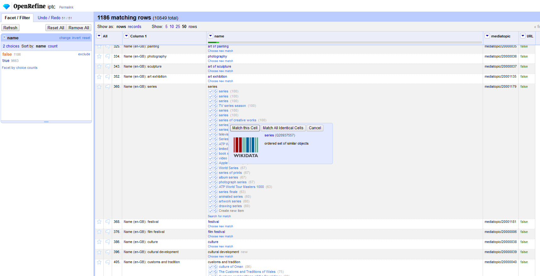 Schema org should have mappings to Wikidata terms where