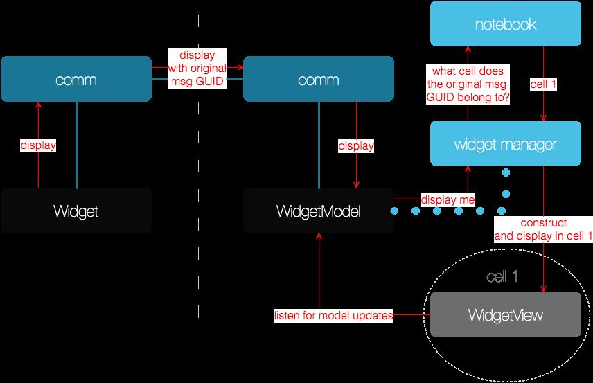 vatlab ( Laboratory of Variant Analysis Tools )