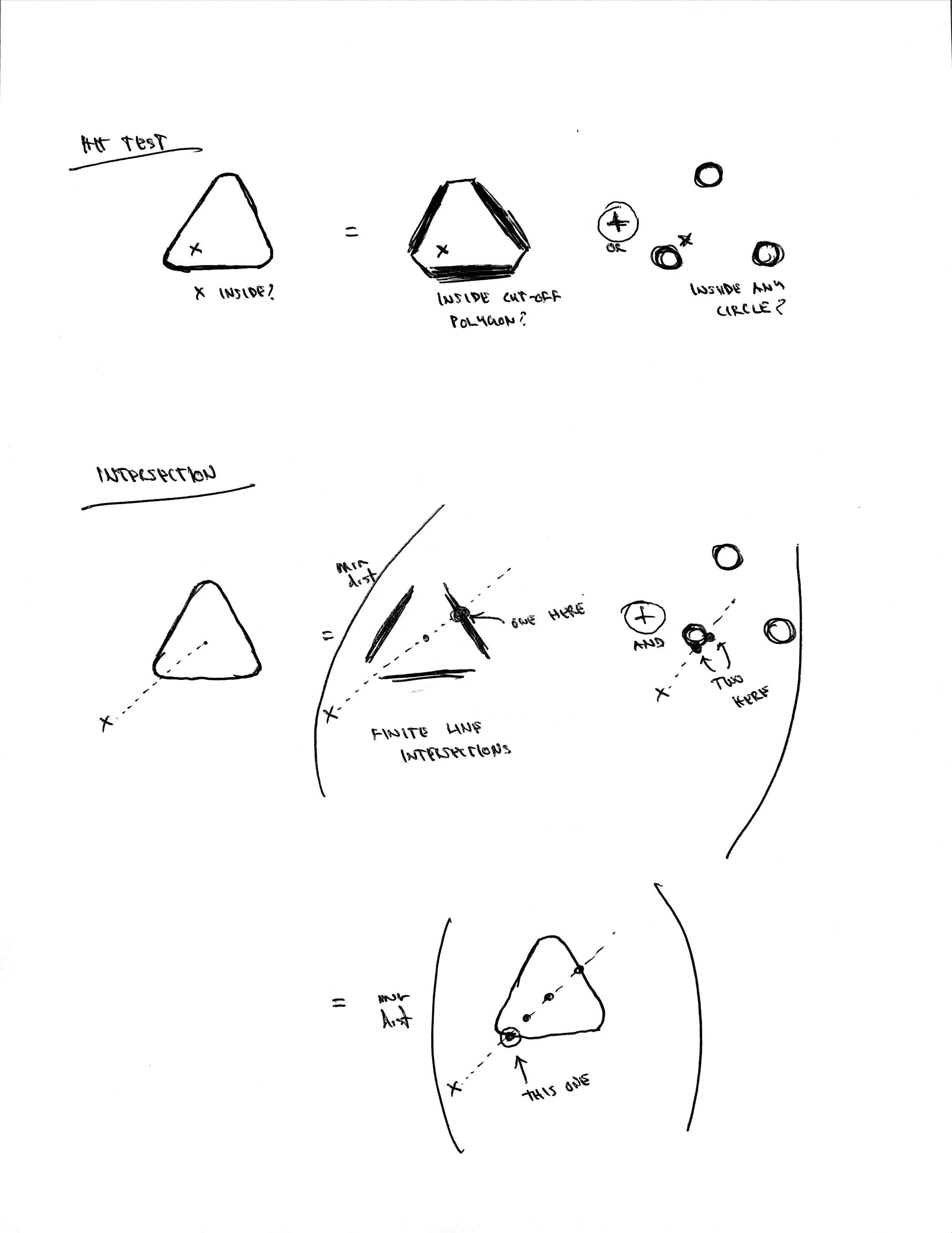 round-polygon-hittest-interaection