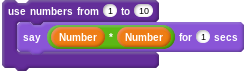 use numbers from (1) to (10): say (Number) * (Number)