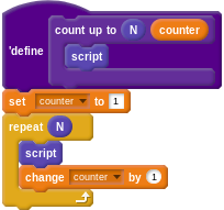 """define """"count up to (N) (counter) (script)"""": set counter to 1; repeat N: (the script block), change counter by 1"""