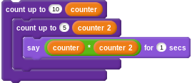 count up to (10) (counter): count up to (5) (counter 2): say (counter) * (counter 2) for 1 secs