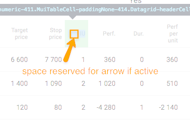 TableSortLabel] Remove sort icon when not active · Issue